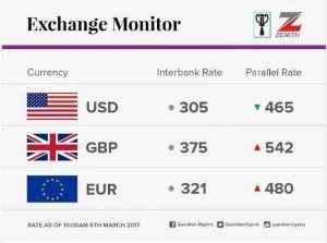 Not Good: See The Value Of The Naira At The Black Market Today